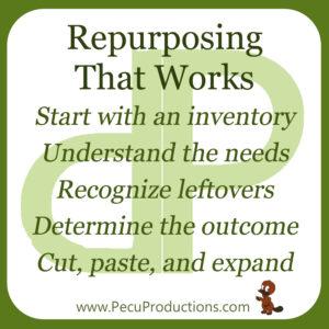 Repurposing that works